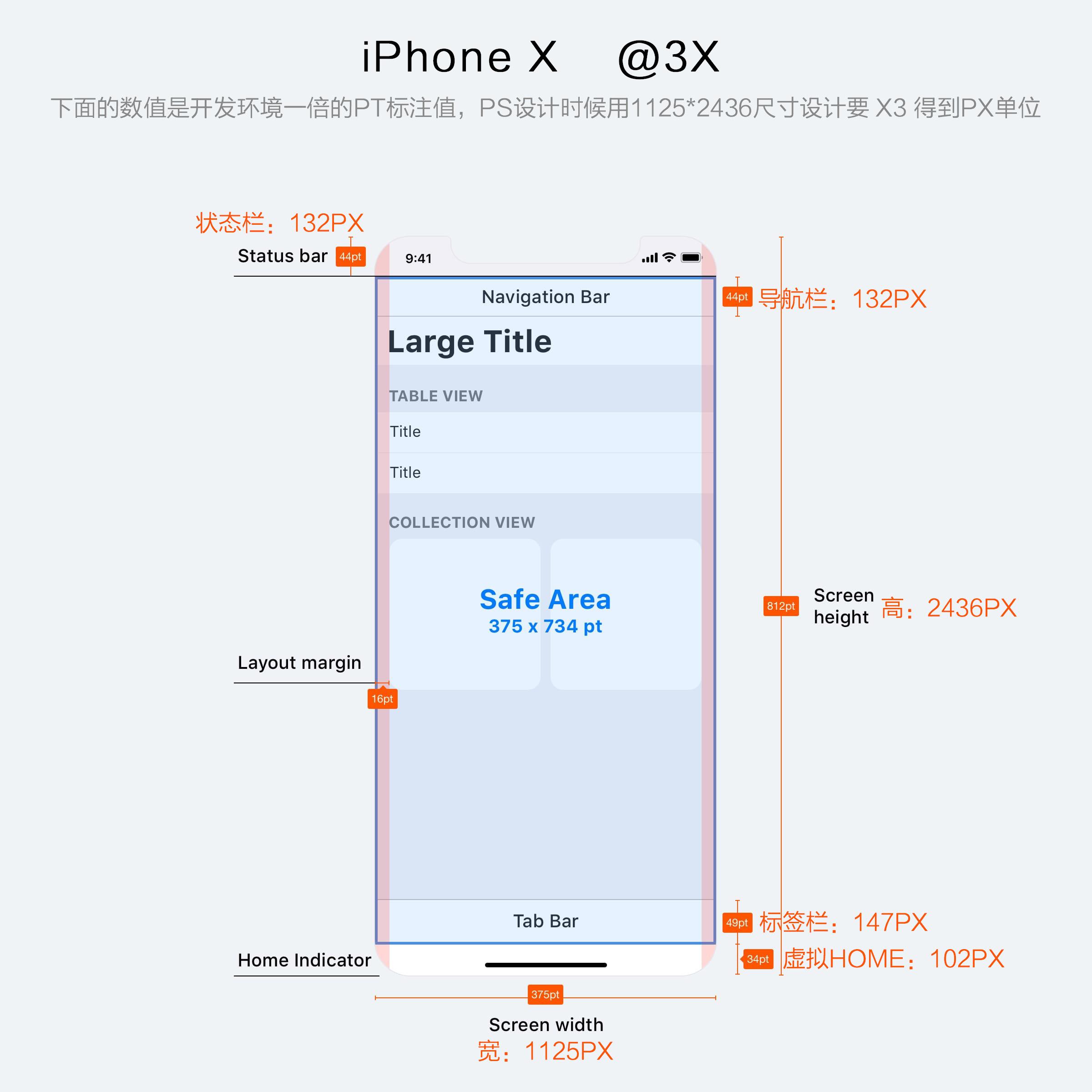 iPhoneX-Portrait